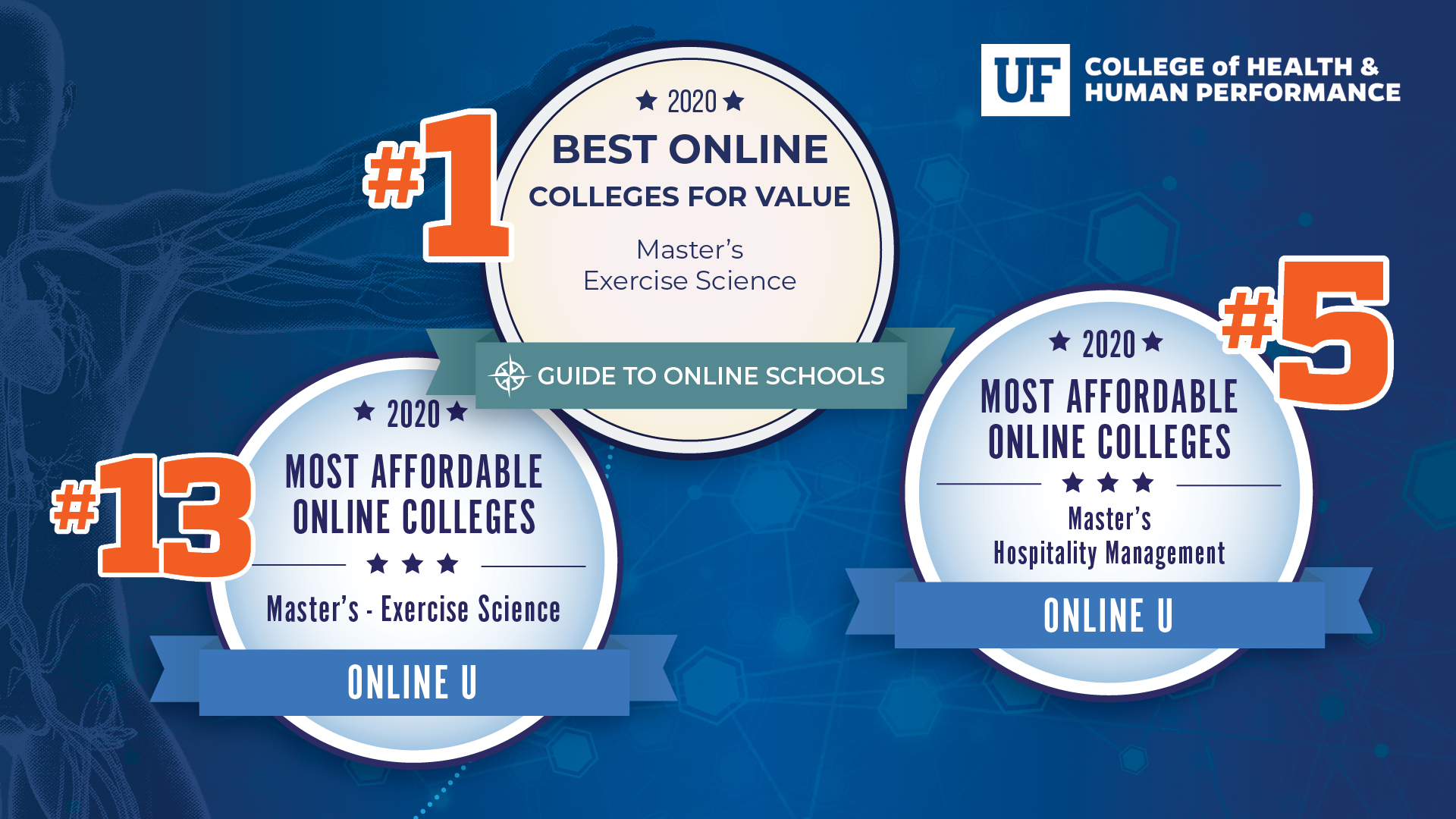 Online APK Master's Program Takes Top Ranking; Two Programs in Top 15 for Affordability